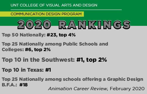 CVAD Communication Design 2020 Rankings