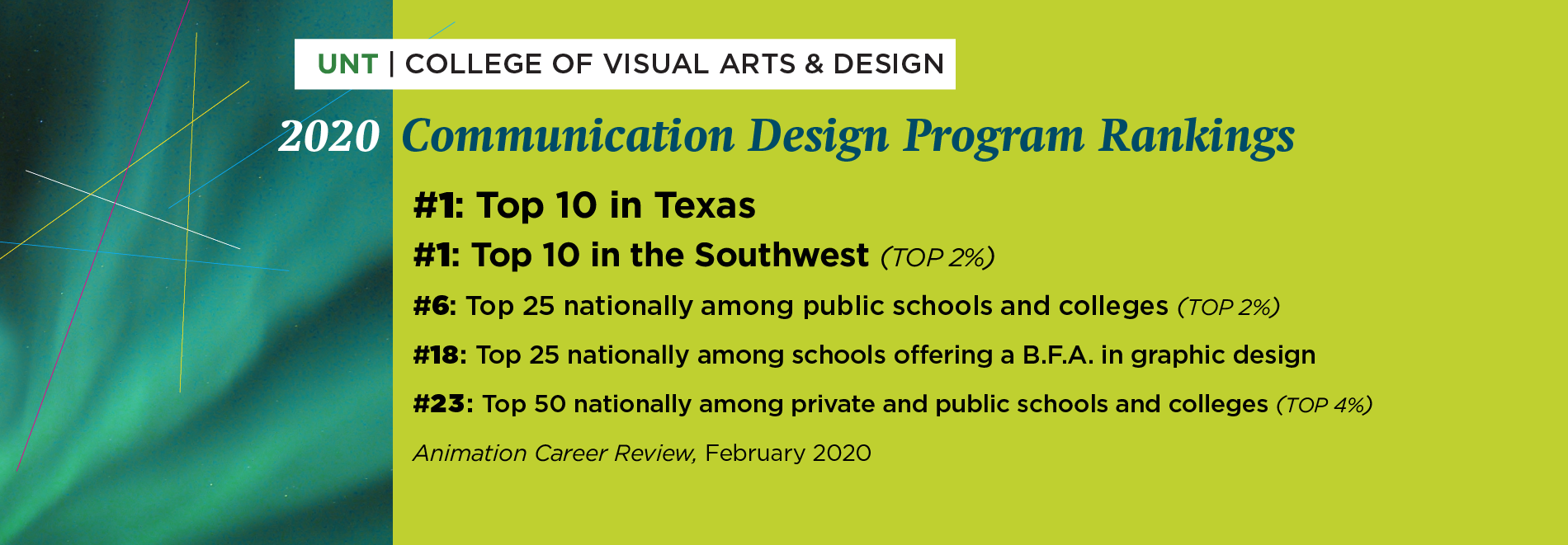 National Comm Design Rankings put CVAD at the top in Texas